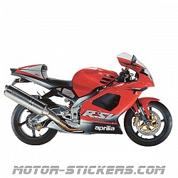 Aprilia RSV 1000 Mille 2002