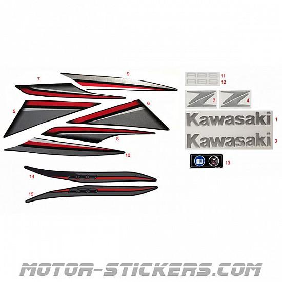 Kawasaki Z900 '17-2019